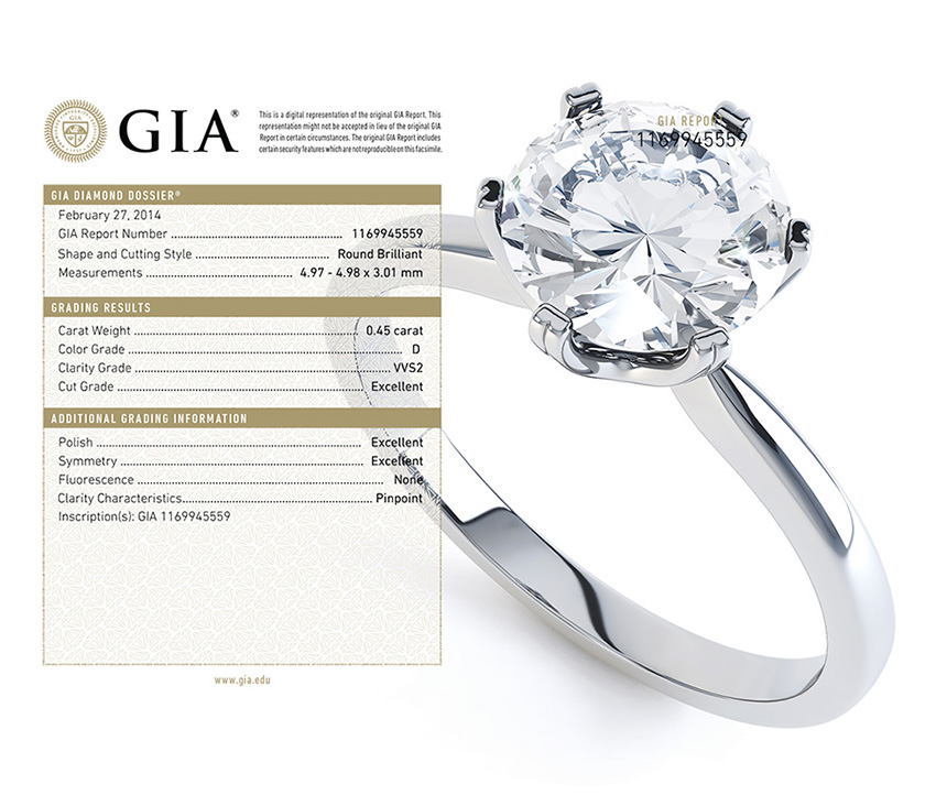Replacement GIA certificate