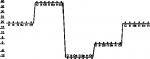 Гост погрешность автомобильных весов – ГОСТ 8.646-2015 Государственная система обеспечения единства измерений (ГСИ). Весы автоматические для взвешивания транспортных средств в движении и измерения нагрузок на оси. Методика проверки