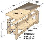 Как сделать самому столярный верстак – Верстак своими руками чертежи столярного верстака. Металлический и деревянный