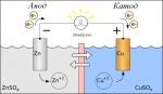 Анод отрицательный или положительный – химия-физика. Почему в гальваническом элементе анод имеет отрицательный заряд, а в электролизе положительный?