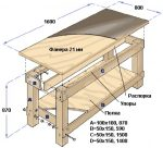 Чертеж столярного стола своими руками – Верстак своими руками чертежи столярного верстака. Металлический и деревянный
