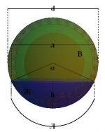 Цистерна объем – Расчет объема заполнения и других физических характеристик содержимого цистерны с шаровыми (полусферическими) заглушками по уровню.