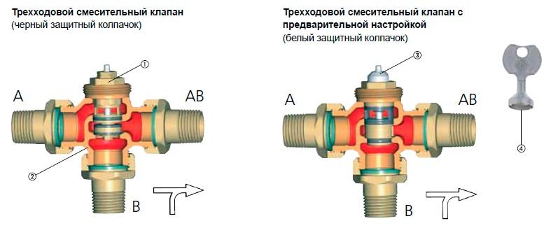 Схема трехходовым смесительным клапаном фото 378