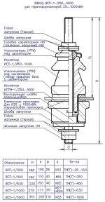 Переключатель птрл – СЭТМ, зажимы контактные, ввод трансформатора, ввод вста, переключатель трансформаторный,изолятор ИПТ