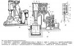 Шабот молота это – Шабот – штамповочный молот – Большая Энциклопедия Нефти и Газа, статья, страница 1