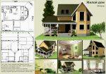 Готовый проект с чертежами дома из бруса – Готовые проекты домов и коттеджей из бруса с фото, чертежами, расчетами для бесплатного пользования