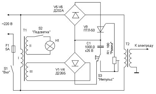 Конденсаторный сварочный аппарат для точечной сварки сварочный инверторный аппарат ewm pico 162