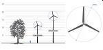 10 квт ветрогенератор – Защита от роботов