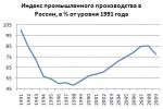 Центры лесной промышленности россии – Лесная промышленность России — Википедия