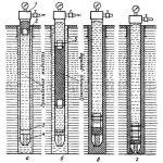 Что такое скважина в нефтяной промышленности – 31.Конструкция скважины, колонная головка. Типоразмеры обсадных труб по гост 632-80. Скважины в нефтяной промышленности