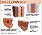 Пустотелый керамический кирпич – Строительный материал — кирпич: виды, типы (селикатый, керамический, пустотелый, полнотелый), свойства, области применения, характеристики, свойства, описание