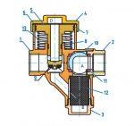 Регулятор давления valtec – VALTEC, Полякова Е. В. Модернизация квартирных регуляторов давления VT.298 и VT.299 (КФРД)