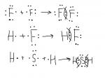 """Вещество bas – даны вещества BaS , HI , Zn а)укажите тип химической связи; б)напишите схему образования вещества, в котором ионная связь"""""""