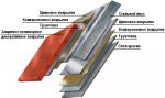 Покрытие pvdf что это – Полимерные покрытия для стального оцинкованного листа – способы производства, разновидности и их характеристики