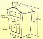 Чертеж деревянного ящика – видео-инструкция как сделать своими руками, особенности изготовления почтовых, подарочных изделий, для игрушек, инструментов, фурнитуры, цена, фото