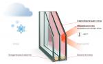 И стекло характеристики – Энергосберегающее i-стекло, его особенности и характеристики. Технология изготовления i-стекла. Комплектующие для пластиковых окон.