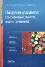 Классификация и свойства пищевых красителей – , , — . .