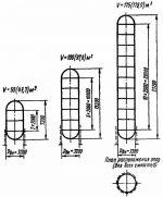 Рвс зачистка – Исследование рынка очистки РВС (резервуаров вертикальных стальных) в РФ, 4 обновление