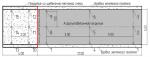 Осцилляция каток – Сравнительный анализ грунтоуплотняющих катков. | ТВЕРСКОЙ НАУЧНО-ТЕХНИЧЕСКИЙ ЦЕНТР НАНОТЕХНОЛОГИЙ