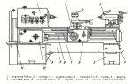 Токарно винторезный станок устройство – Токарно-винторезный станок: элементы, применение, преимущества. Токарно винторезный станок устройство
