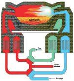Э п мартены – Мартеновское производство — это… Что такое Мартеновское производство?