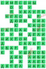 Тугоплавкий металл 6 букв – Тугоплавкий металл — 6 букв, сканворд