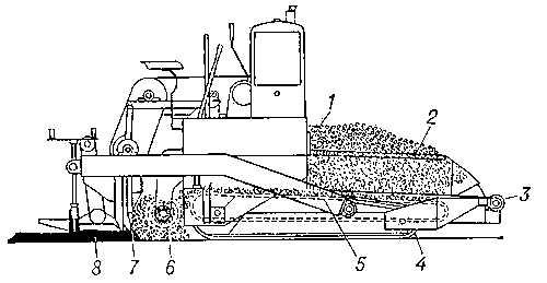 Скребковый конвейер принцип работ элеватор бузулукский