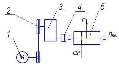 Эл схемы ленточного конвейера транспортеры ленточные изготовление