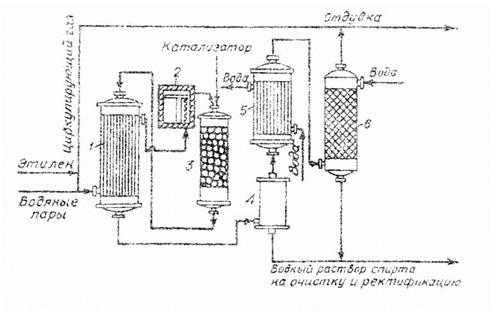 Производство питьевого этилового спирта спирт этиловый питьевой альфа купить