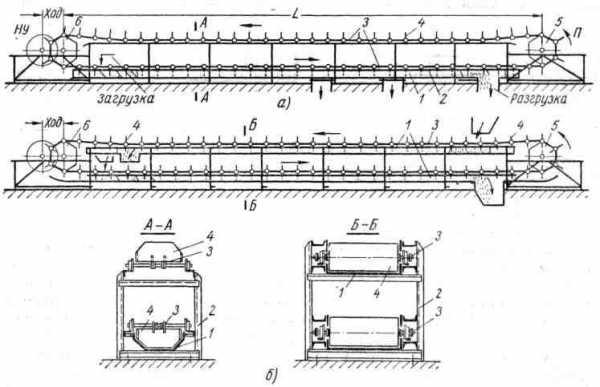 Чертеж на скребковый транспортер ремкомплект суппорта фольксваген транспортер