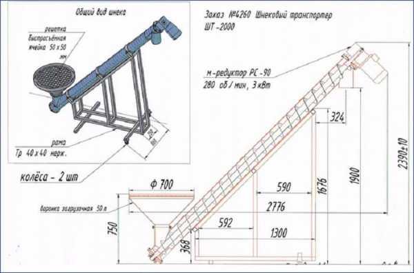 Назначение транспортера основного ленточные конвейера для сыпучих грузов